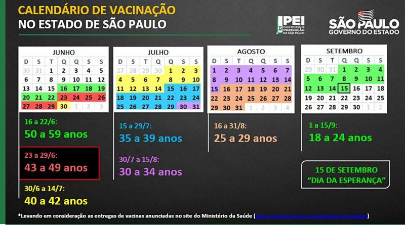 Vacinação contra a covid-19 é retomada em São Paulo e Doria mantém calendário